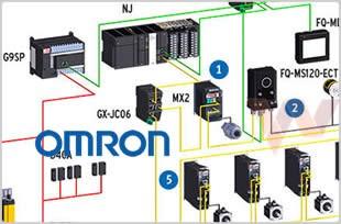 Akcesoria firmy Omron FQMS120MECT