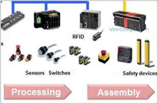 Sprzedaż komponentów  XS6W5PUR8SS500CMG